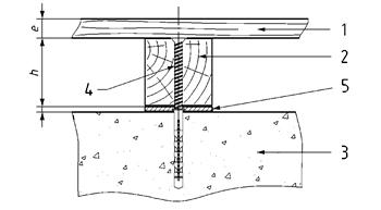 epaisseur terrasse bois