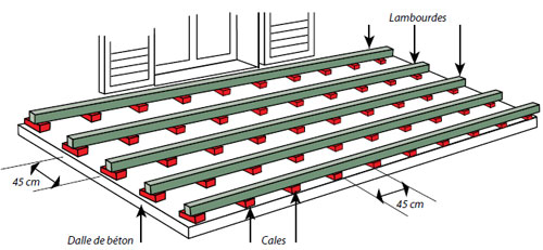 espacement lambourde terrasse bois