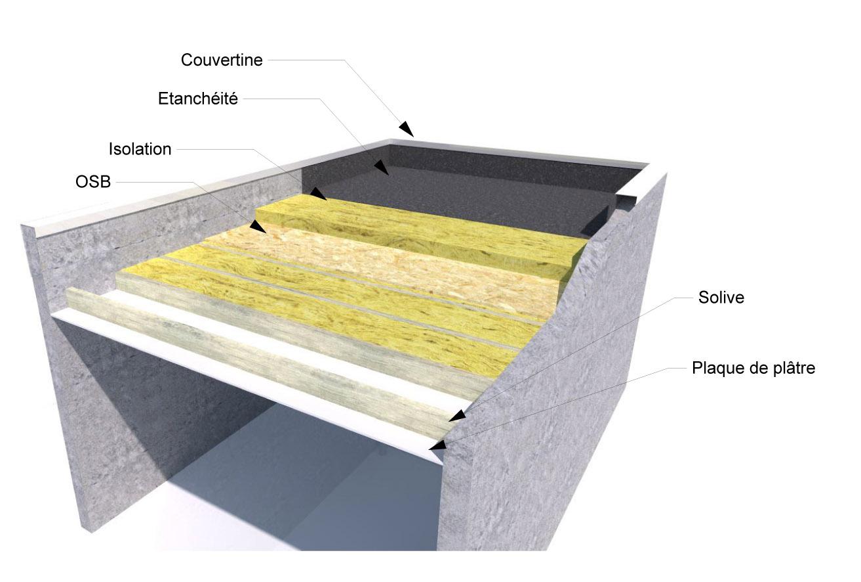 superbe etancheite toit terrasse leroy merlin 11 bande. Black Bedroom Furniture Sets. Home Design Ideas